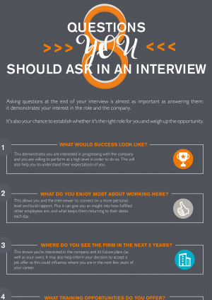 8 questions you should ask in an interview