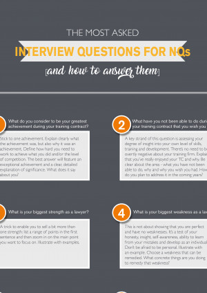 Most asked interview questions for NQs