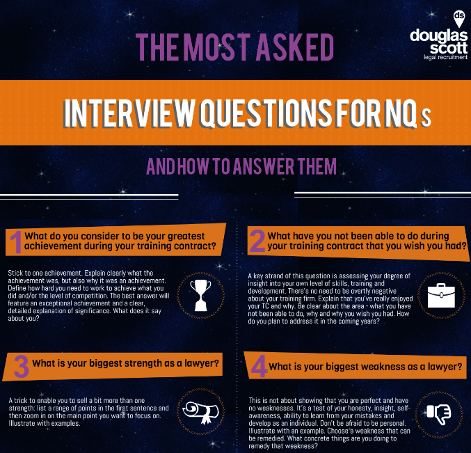 The most asked interview questions for NQs (and how to answer them)